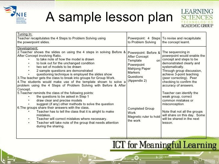 Kindergarten Math Lesson Plan Template Bloom Taxonomy Lesson Plan Template Lovely Session04 Ict for
