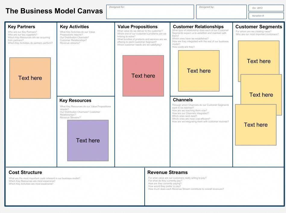 Lean Business Plan Template Business Model Canvas Template Word Growingediblemushrooms