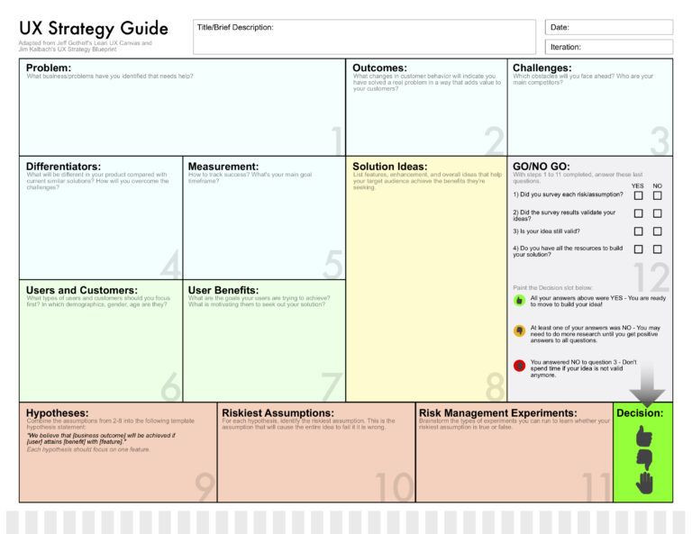 Lean Business Plan Template Lean Canvas · Open Practice Library Intended for Lean Canvas