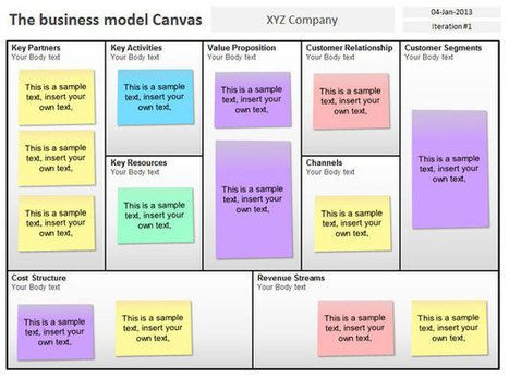 Lean Business Plan Template Lean Startup Templates