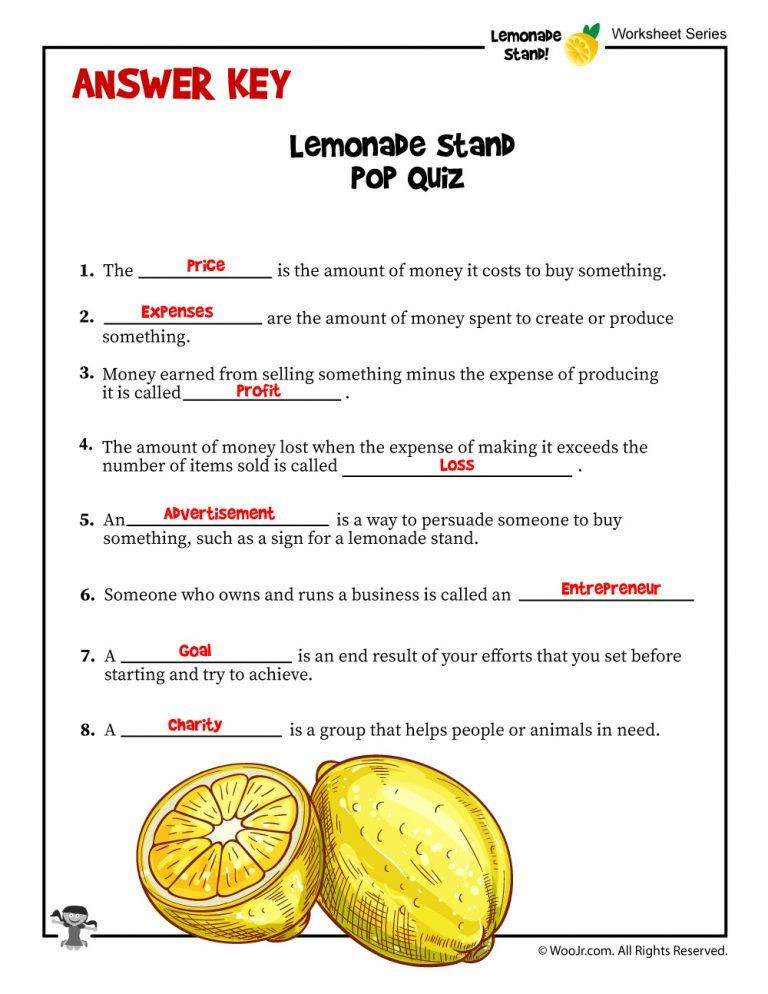 Lemonade Stand Business Plan Template Business for Kids How to Run A Lemonade Stand