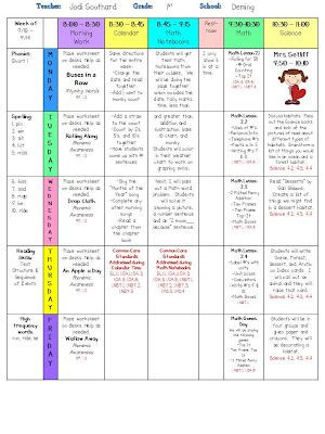 Lesson Plan Template First Grade Lesson Plans
