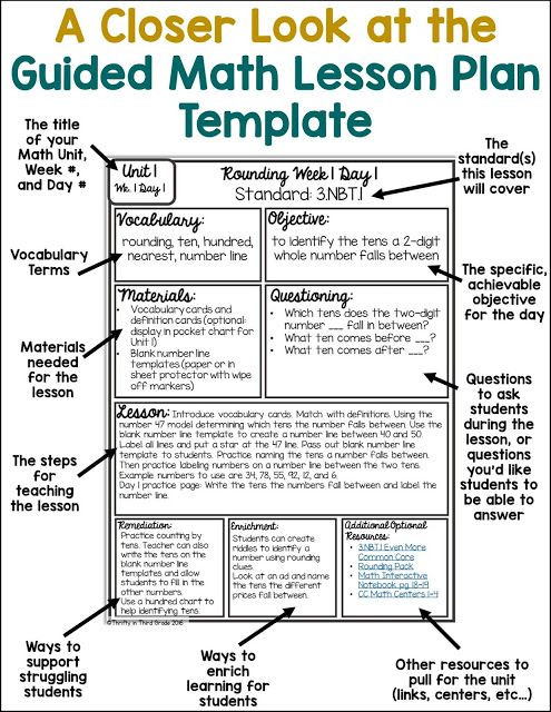 Lesson Plan Template for Math Guided Math Lesson Plan Templateguided Math Lesson Plan