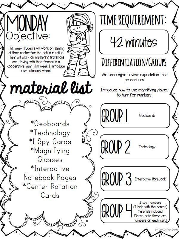 Lesson Plan Template for Math How to Guided Math