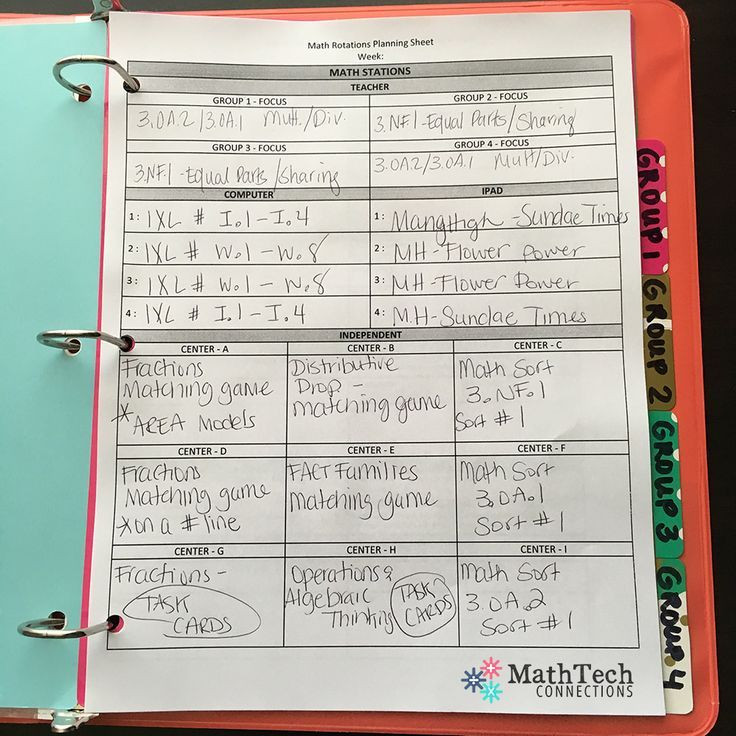 Lesson Plan Template for Math How to Plan & organize Differentiated Math Groups Math