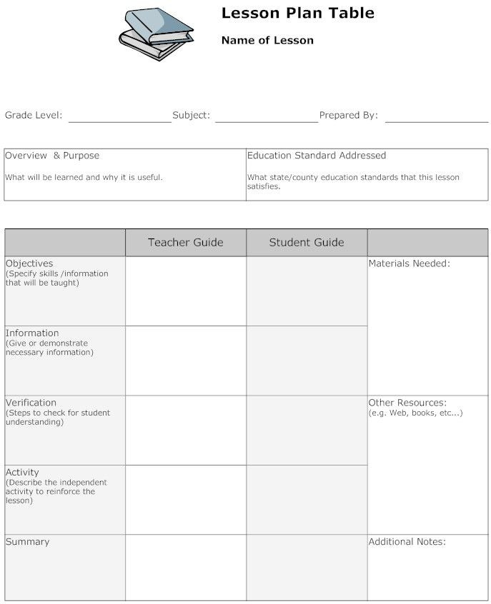 Lesson Plan Template for Math Lesson Plan Template