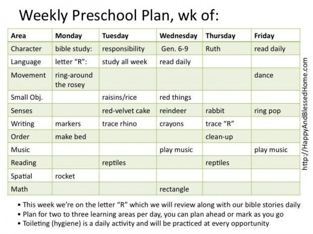 Lesson Plan Template for Preschool Montessori Preschool with Montessori Planning Charts