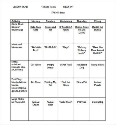 Lesson Plan Template for toddlers Sample toddler Lesson Plan Template