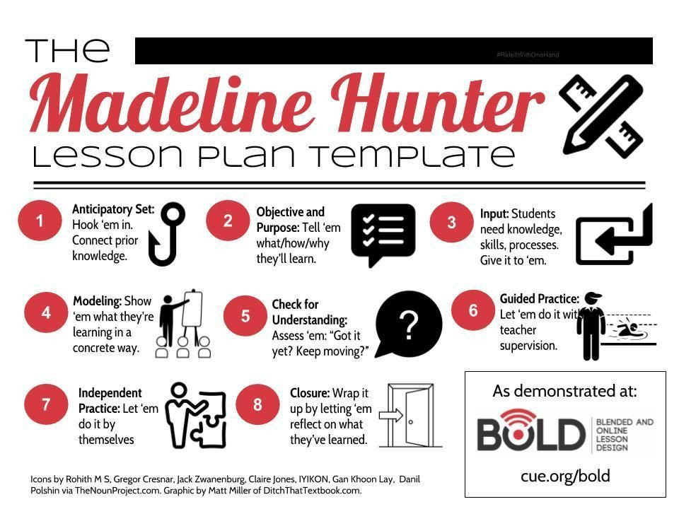 Lesson Plan Template Madeline Hunter Madeline Hunter Lesson Plan Template