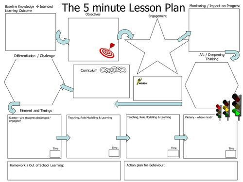 Literacy Action Plan Template 5 Minute Lesson Plan Template Elegant 25 Best Ideas About 5