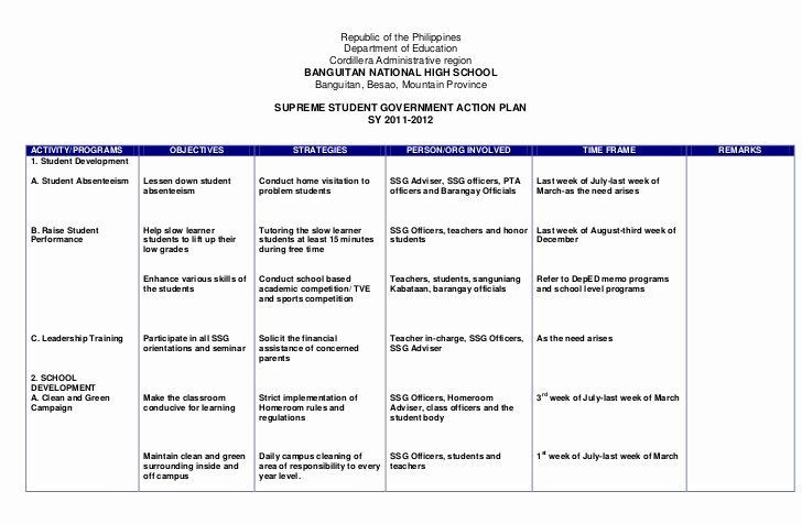 Literacy Action Plan Template Action Plan Template for Students Fresh Action Plan Ssg In
