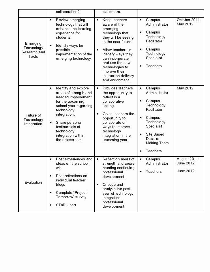 Literacy Action Plan Template Sample Action Plan for Teachers
