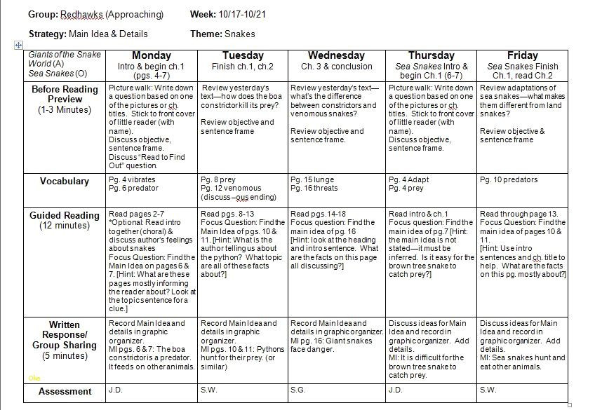 Literacy Lesson Plan Template 3rd Grade Guided Reading Lesson Plan Template Guided Reading