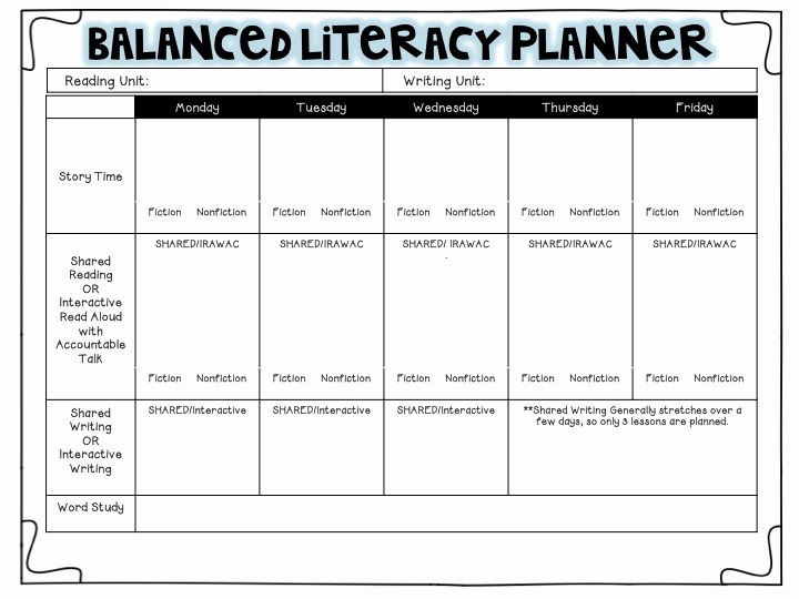 Literacy Lesson Plan Template Literacy Lesson Plan Template Elegant Another Glorious Day
