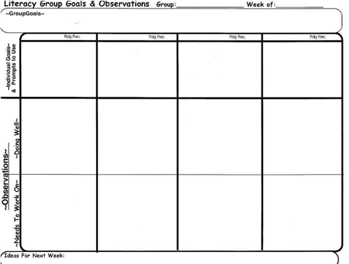 Lli Lesson Plan Template Leveled Literacy Intervention Ideas and forms for Rims