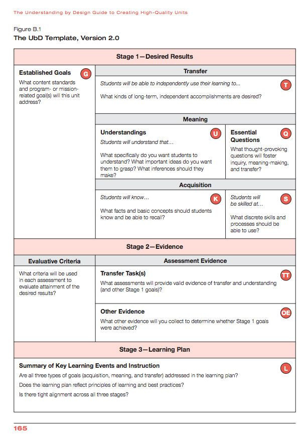 Long Range Lesson Plan Template Instructional Framework Lesson Plan Template New Madame