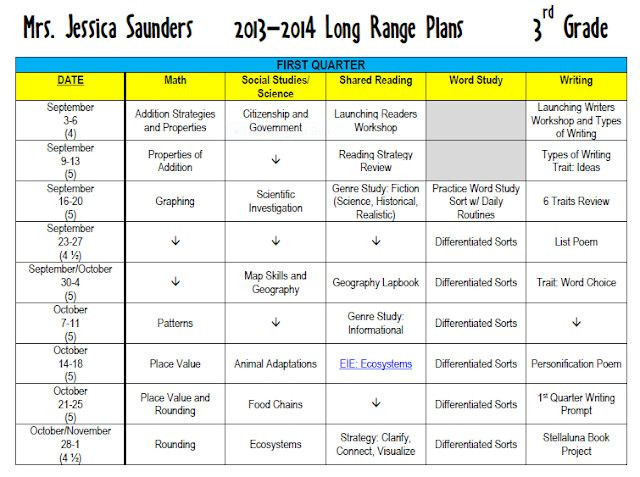 Long Range Lesson Plan Template Long Range Lesson Plan Template Beautiful the Teaching Oasis