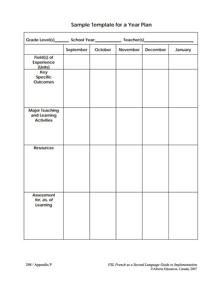 Long Range Lesson Plan Template Long Range Lesson Plan Template Best Alberta Education