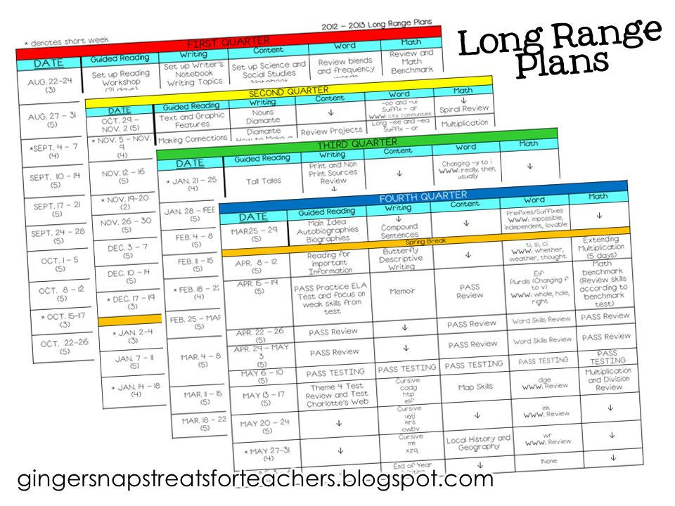 Long Range Lesson Plan Template Long Range Lesson Plan Template Inspirational Long Range