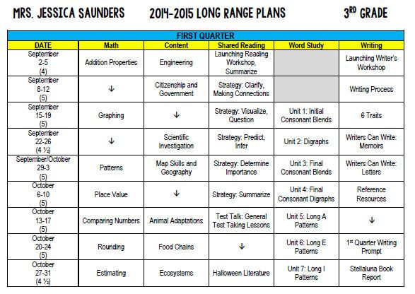 Long Range Lesson Plan Template Long Range Plans Template New Download Teachers Long Range