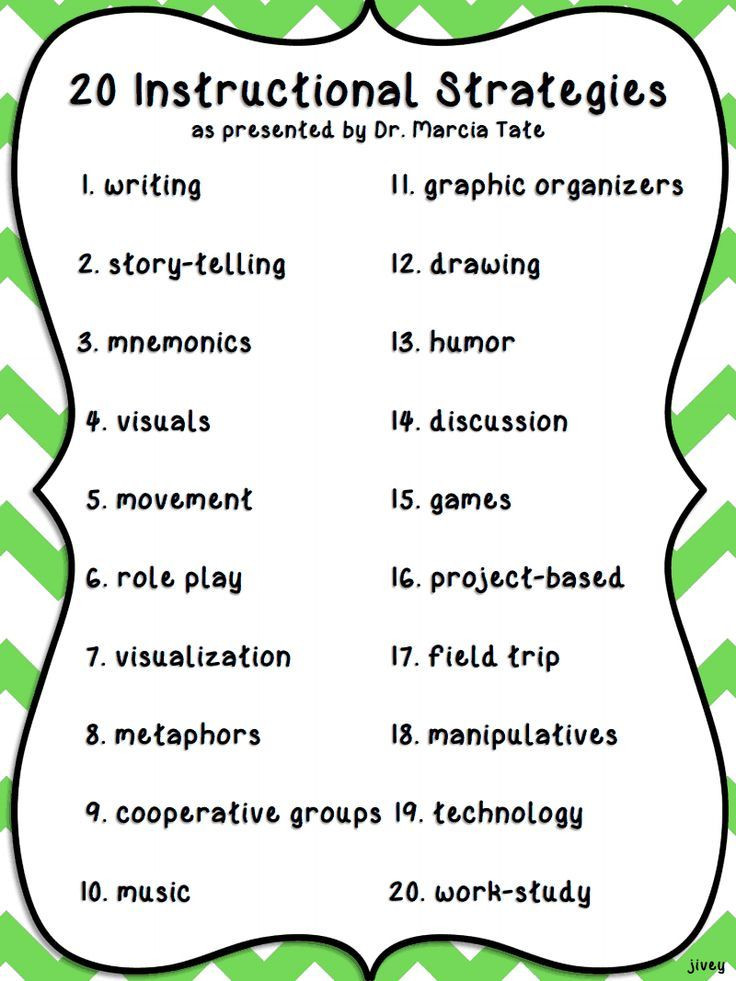Marcia Tate Lesson Plan Template Bursting with Knowledge O Ideas by Jivey for the