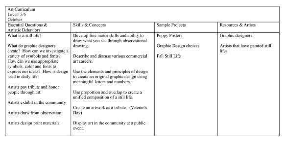 Marcia Tate Lesson Plan Template Curriculum Template Example