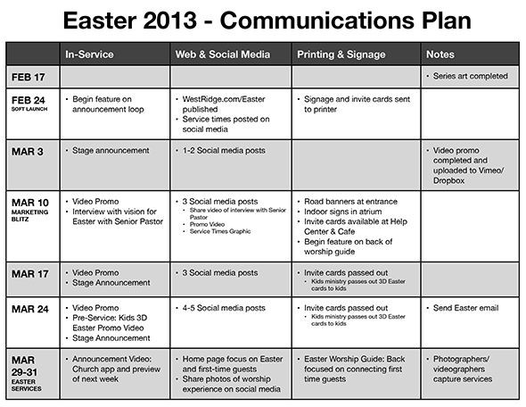 Marketing and Communications Plan Template Easter 2013 A Munications Case Study