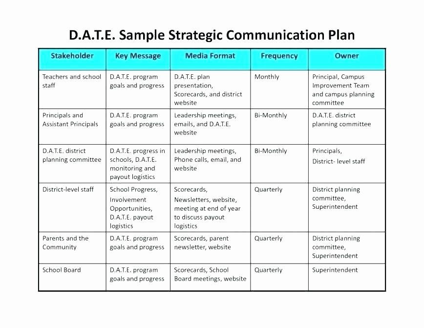 Marketing and Communications Plan Template Marketing Munications Plan Template Best Integrated