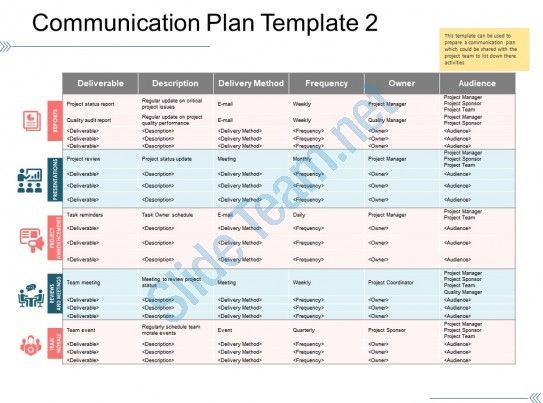 Marketing and Communications Plan Template Munication Plan Template 2 Ppt Background Slide01