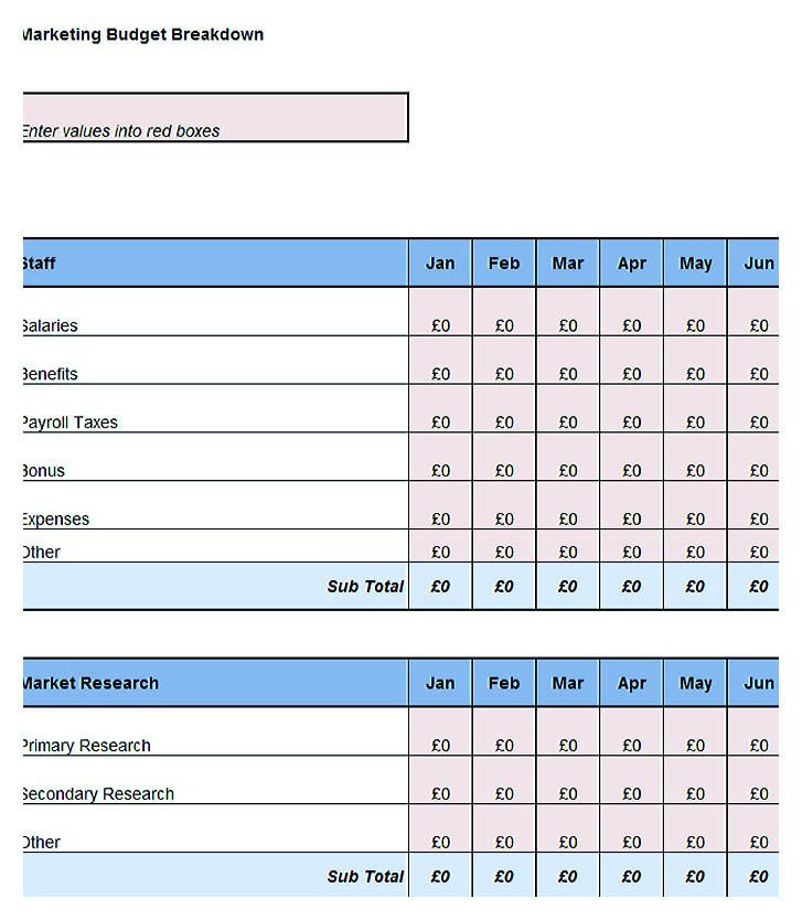 Marketing Plan Budget Template Marketing and Campaign Bud Template Using the Marketing