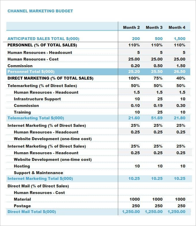 Marketing Plan Budget Template Marketing Bud Template Xls Five Awesome Things You Can