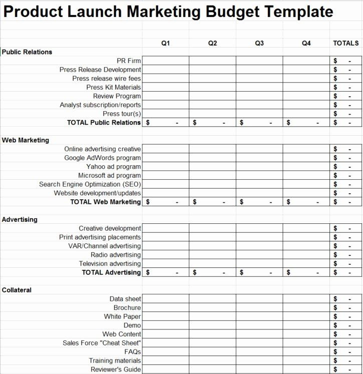 Marketing Plan Budget Template Product Launch Marketing Plan Template Inspirational Product