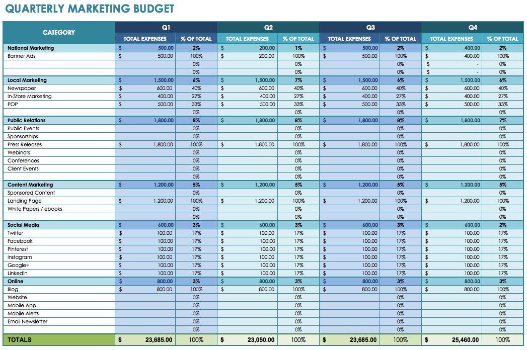 Marketing Plan Budget Template Quarterly Marketing Bud Template