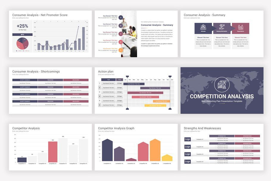Marketing Plan Presentation Template Marketing Plan Powerpoint Template In 2020
