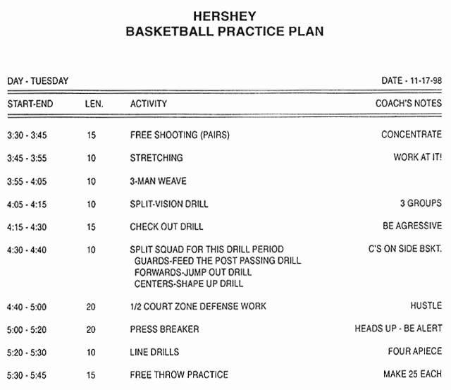 Master Basketball Practice Plan Template Baseball Practice Plan Template Inspirational High School