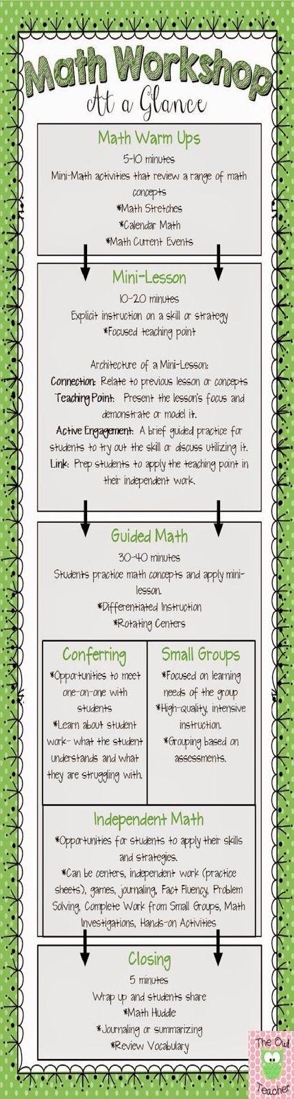 Math Workshop Lesson Plan Template 60 Math Workshop Guided Math Ideas