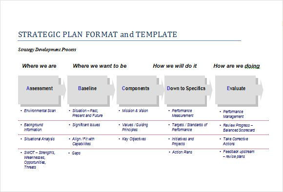 Microsoft Word Strategic Plan Template Image Result for Strategy Document Template Word
