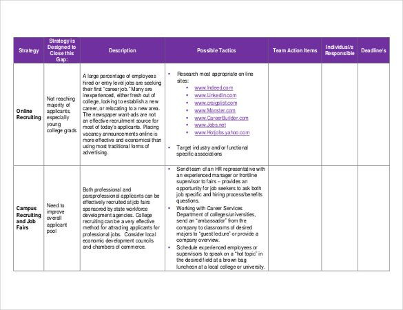 Microsoft Word Strategic Plan Template Pdf Ms Word Pages