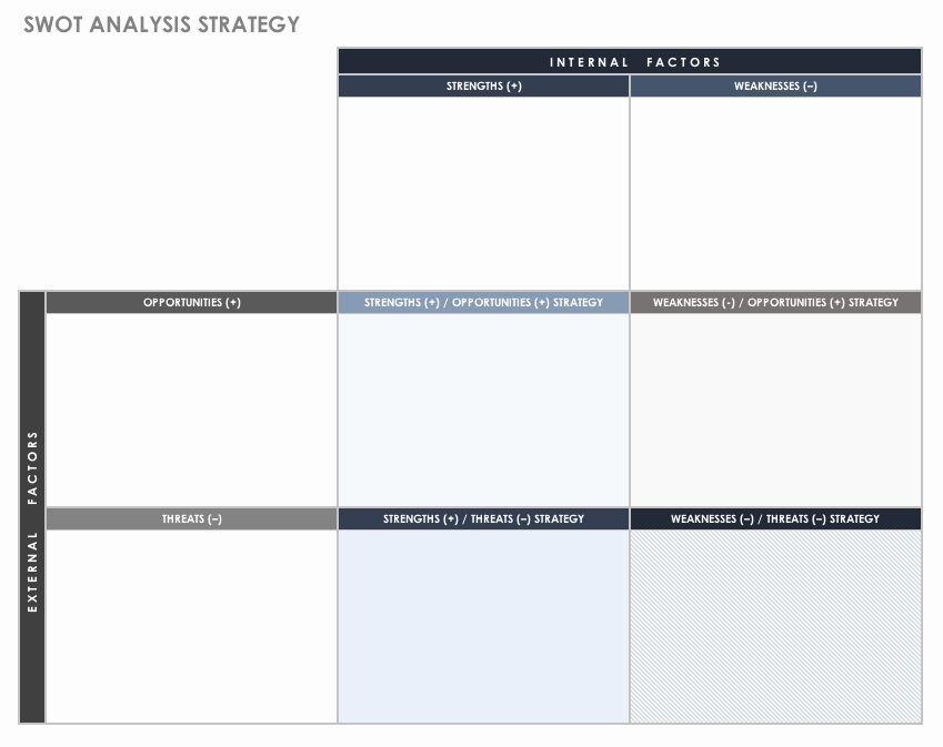 Microsoft Word Strategic Plan Template Strategic Planning Template Word Best Microsoft Word