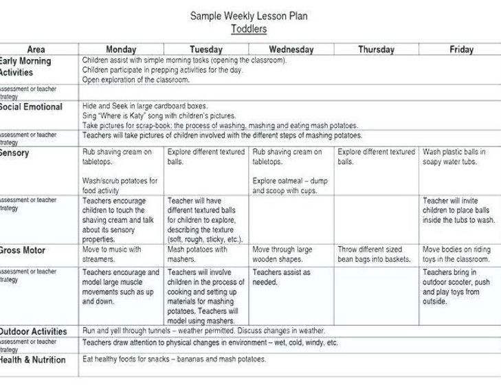 Naeyc Lesson Plan Template High Scope Preschool Lesson Plan Template Plans for Infant