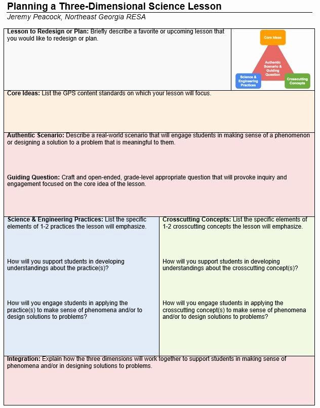 Ngss Lesson Plan Template Ngss Lesson Plan Template Luxury Planning for Three