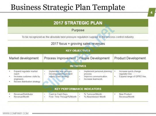 Non Profit Strategic Plan Template Business Strategic Planning Template for organizations