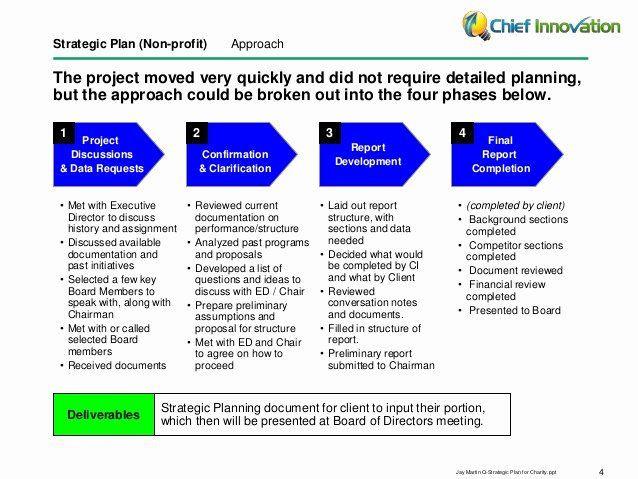 Non Profit Strategic Plan Template Strategic Plan for Nonprofits Template Inspirational the