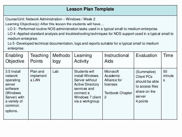 Nursing Teaching Plan Template Nursing Education Plan Template New Developing A Petency