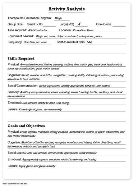 Occupational therapy Treatment Plan Template Pin On Activity Analysis