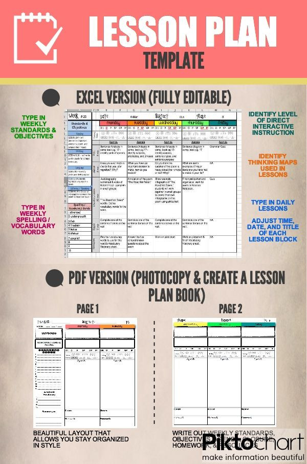 One Page Lesson Plan Template Lesson Plans Templates [distance Learning]