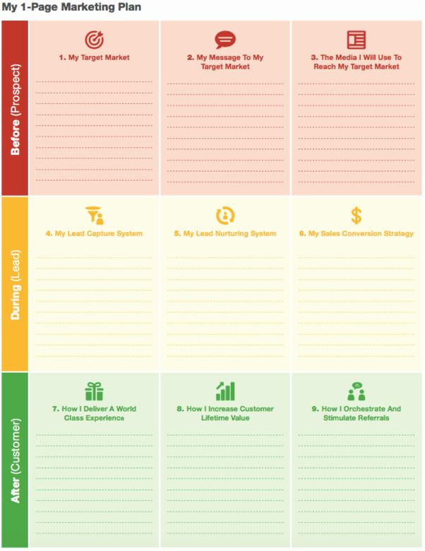 One Page Marketing Plan Template 1 Page Marketing Plan Template Elegant are there Marketing