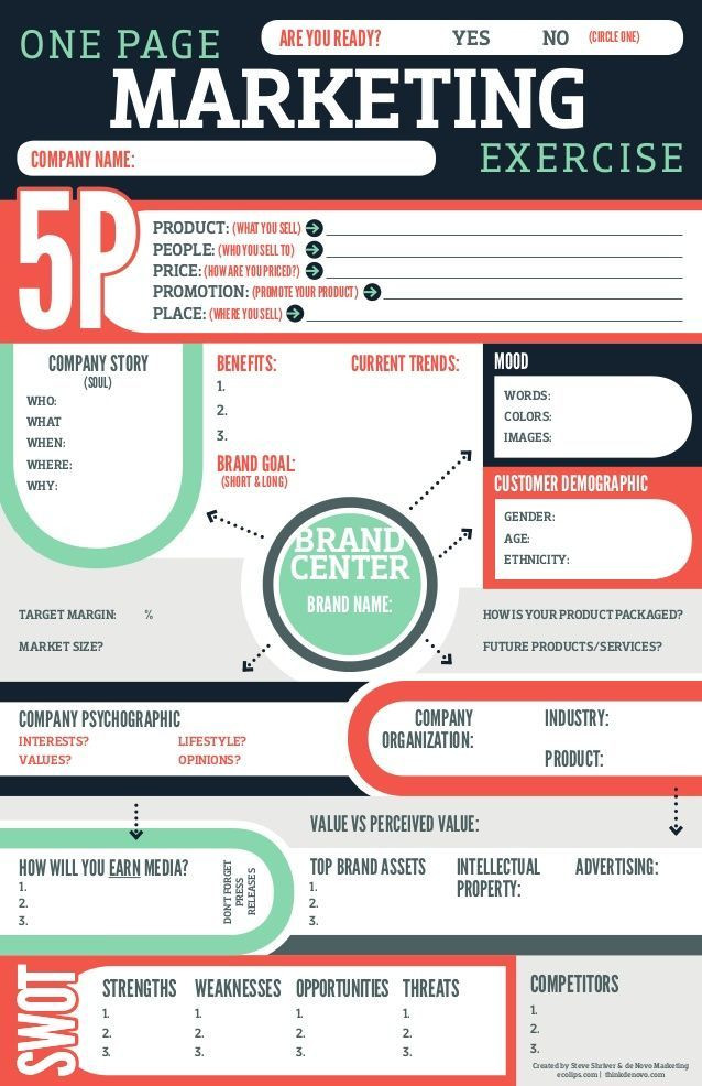 One Page Marketing Plan Template Brand Center Marketing Exercise One Page are You Ready