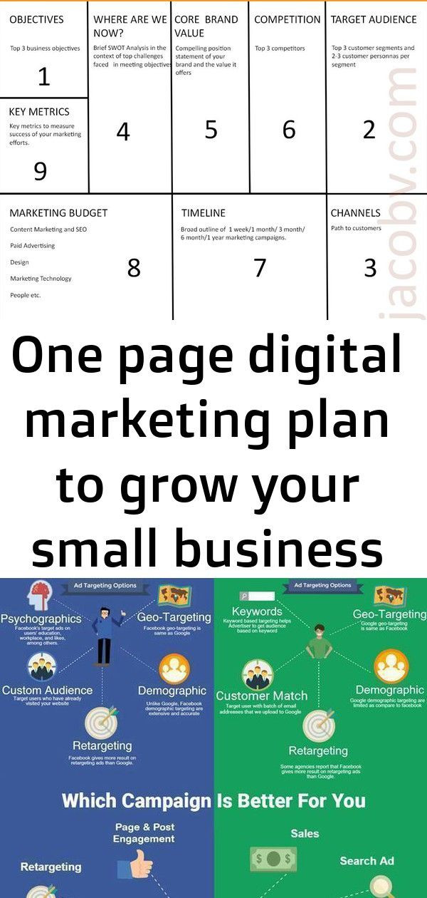 One Page Marketing Plan Template E Page Digital Marketing Plan to Grow Your Small Business