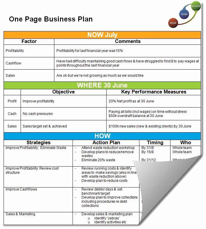 One Page Marketing Plan Template E Page Marketing Plan Elegant Simple E Page Business Plan